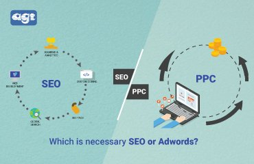 Which is necessary SEO or Adwords